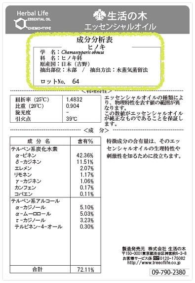 ヒノキアロマオイルの成分表.jpg