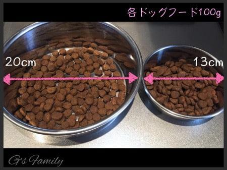 大型犬成犬時の食器サイズと子犬時の食器サイズの比較