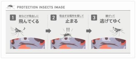 インセクトスリーブレスの虫除け効果の仕組み