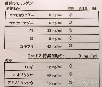 犬のIgEアレルゲン検査